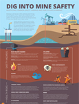 Mining Safety Poster